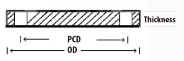 ANSI150 - Blind Flange - Galvanised