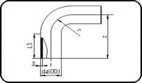 90° Multi Bend
