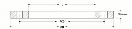 ANSI150 - Galvanised (ASME 16.5, 150lb)