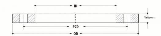 ANSI150 - Stainless Steel (PN16 Rating)