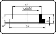 Flange Adapter