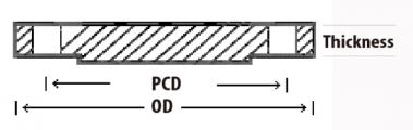 TABLE D - Blind Flange - Galvanised
