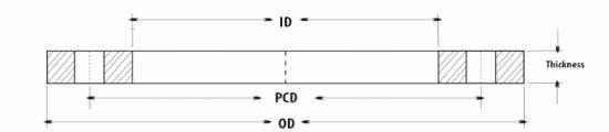 TABLE D - Galvanised