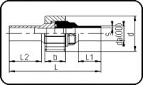 Union Type 24